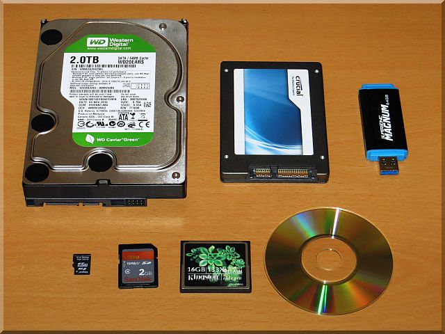 Computer Education: Data storage devices